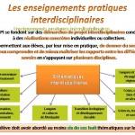 L'interdisciplinarité